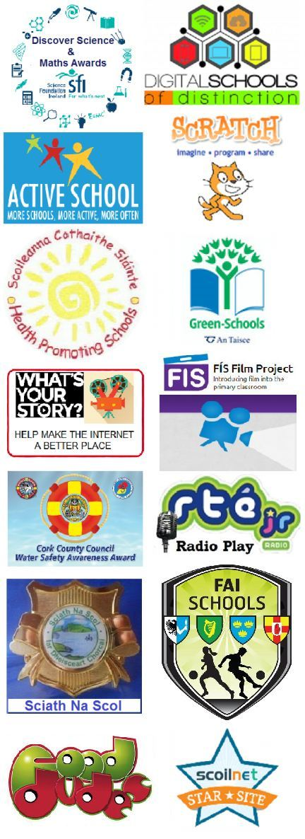 awards and interests togher edublogs